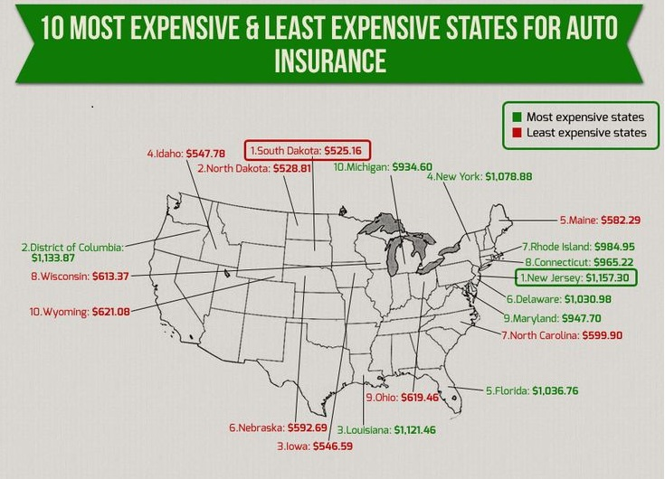States With The Highest And Lowest Auto Insurance Rates