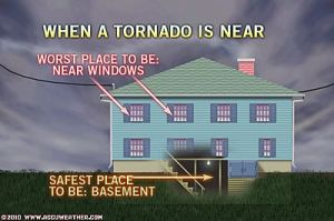 safest place in your home